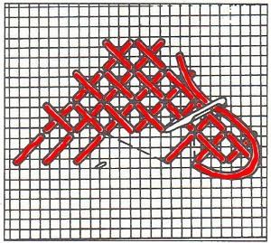 Postup vyšívání křížkovým stehem